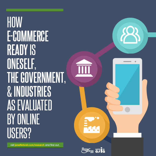 How ECommerce Ready Evaluated Online User