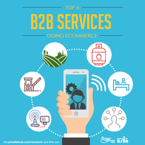 Top 6 B2B Services Doing ECommerce