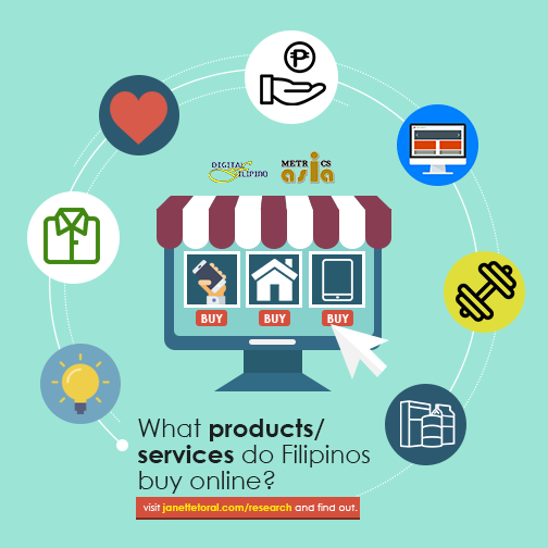 What Products Services Filipino Buy Online