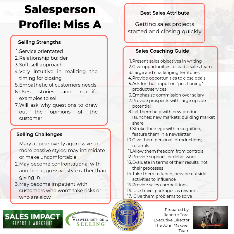 Salesperson Profile based on the Sales Leader Impact Report by Janette Toral
